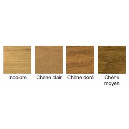 Panel couleur